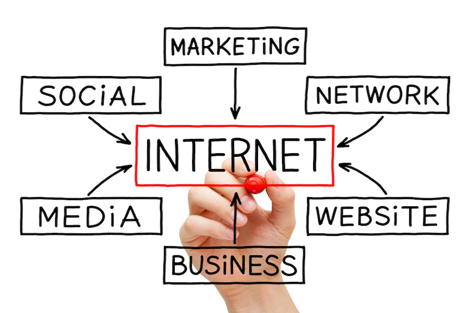 Using Internet To Success